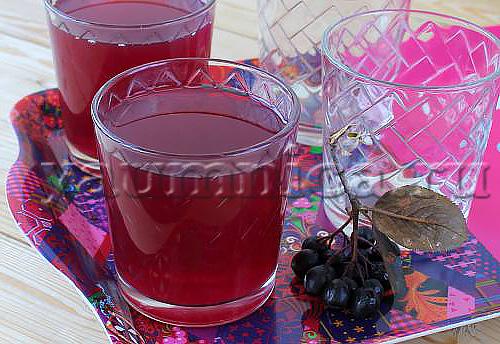 Компот из ягод рецепт с пошагово