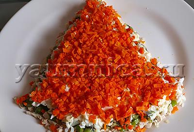 морковный салат рецепты